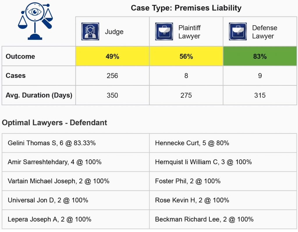 LitigationScan sample